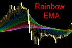 Rainbow EMA Strategie