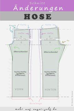 Änderungen am Hosenschnitt für eine gut sitzende Hose