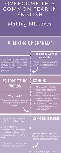 Do you fear making mistakes when speaking English? You're not alone. Use these tips to help you feel more prepared and confident when you communicate in English. Get more useful tips in this lesson about how to conquer the 3 most common fears in speaking English: http://www.speakconfidentenglish.com/conquer-english-fears/?utm_campaign=coschedule&utm_source=pinterest&utm_medium=Speak%20Confident%20English%20%7C%20English%20Fluency%20Trainer