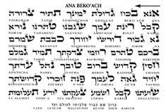 frases kabbalah yehuda berg - Buscar con Google