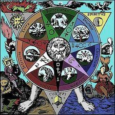 """""""Thelema, é Azoth, ou Luz Astral, que é Vontade/Destino/Continuação. Ou seja, é vontade universal que se esteja aqui e que aqui se continue. Azoth é uma antiga medicina alquímica, e relaciona-se com o Mercúrio Filosófico e o Caduceu=Vida=Tau. """"faze o que tu queres, pois há de ser tudo da Lei"""" = vontade/livre arbítrio = principal qualidade do ser humano. (Ox.Oc)"""