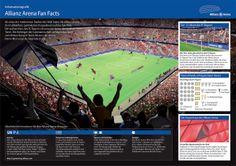 308 Allianz Arena - Fan Facts