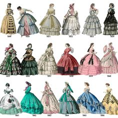 Meticulously compiled using a number of historic fashion plates, this timeline showcases women's fashion history from 1794-1970.