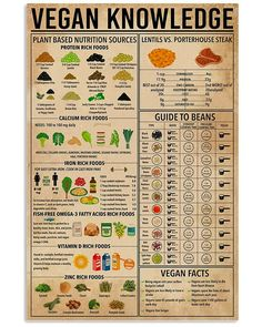 Plant Based Nutrition, Vegan Nutrition, Plant Based Diet, Plant Based Recipes, Heart Healthy Recipes, Vegan Recipes Easy, Whole Food Recipes, Free Recipes, Healthy Snacks