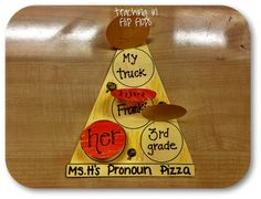 pronoun pizzas...AND she teaches 3rd grade. I can still do crafts with them right??