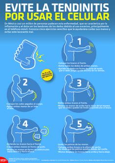 Cómo evitar la tendinitis por el uso del móvil #infografia #inforgaphic #health