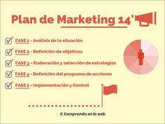 La base de todo marketing Digital.
