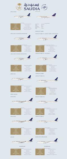 da5ef96f8c Saudia airlines fleet 2018. Diamantis Giannis · Airline   Aviation  postcards