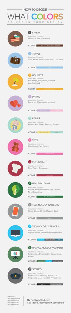 How To Decide What Colors To Use in Your Design #Infographic #Business #Design