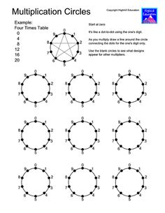 Have you ever heard of multiplication circles? They are a super simple way of learning multiplication facts and appeals to the visual learner. Math For Kids, Fun Math, Math Resources, Math Activities, Math Worksheets, Math Games, Math Multiplication, Math Art, Third Grade Math