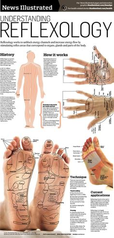 Understanding Reflexology. Reflexology promotes healing by stimulating the nerves in the body and encouraging the flow of blood. In the process, reflexology not only quells the sensation of pain, but relieves the source of the pain as well. @Greta Clinton-Selin Clinton-Selin Clinton-Selin Clinton-Selin Evenson Spa at Heidel House Resort.