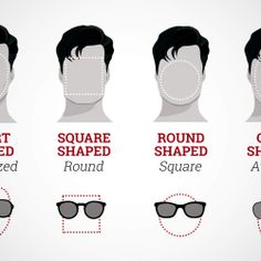 Sunglasses for Face Shape - The Perfect Shades for Your Face are Right Here