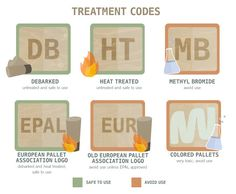 Treatment Codes for Wood Pallets - Upcycle DIY Home Projects