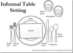 Great Visuals On Formal And Informal Table Place Settings (I Need This For  All My Holiday Dinners). | My Style | Pinterest | Table Place Settings, ...