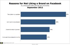 Why Do Some Customers Avoid Your Dealership's Facebook Page? - Automotive Digital Marketing Professional Community