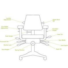 Ergonomic Seating | Task Seating Evolved - Humanscale