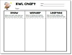 Free KWL chart - Students record what they Know and Wonder before they study a topic, and they write what they Learned at the end of the unit.
