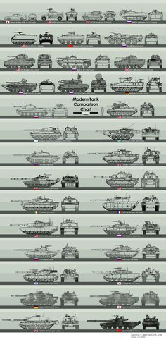 Modern Tank comparison chart. Click on the picture for the full resolution picture. Pretty darn awesome.