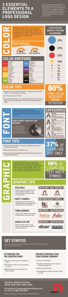 [Infographic] 3 Essential Elements to a Professional Logo Design