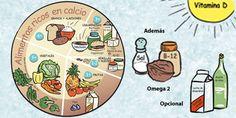 Guía de nutrición vegana | Tu Salud