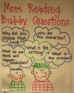 Guiding questions for think pair share