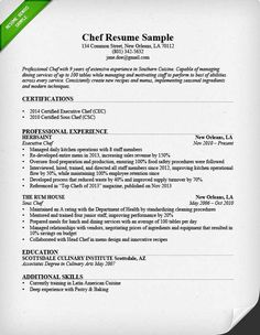 Application Letter Hrm Graduate Example Good Resume Template