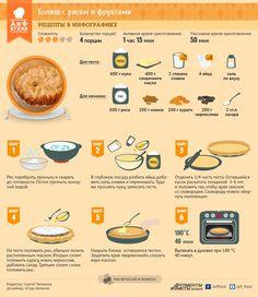 Как приготовить бэлиш с рисом и фруктами | ИНФОГРАФИКА:Рецепты | ИНФОГРАФИКА | АиФ Казань