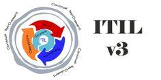 ITIL..il service Management À la carte