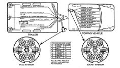 8 best trailer wiring diagram images on pinterest ... big tex trailer wiring harness