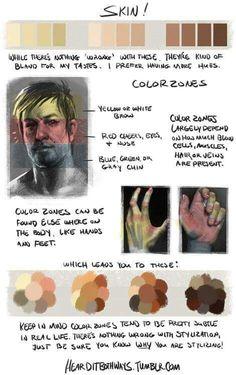 Skin color tutorial Color zone of face Digital Painting Tutorials, Digital Art Tutorial, Painting Tips, Art Tutorials, Painting Process, Drawing Tutorials, Digital Portrait Painting, Painting Classes, Design Reference