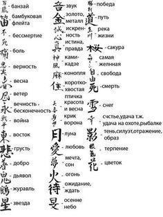 Тату и обозначения по латыни 48