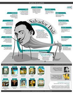 trocitosgraficos:    Infografía: Salvador Dalí, 24 años de su partida