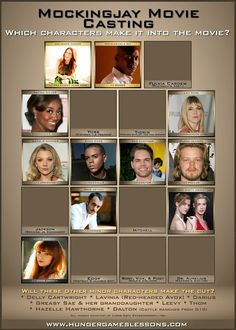 hunger games book 1 characters