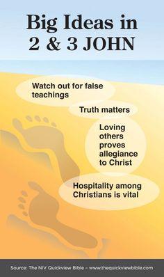 2 John | Illustrated Online Bible Study