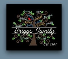Wooden personalised family tree - The Supermums Craft Fair ...