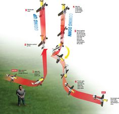 Mastering the tailslide - Model Airplane News