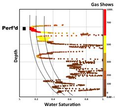 The 9 best petrophysics images on pinterest in the case presented in this article the goal was to understand the reasons behind fandeluxe Gallery