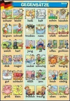 German for Beginners Deutsch für Anfänger: German most used adjectives