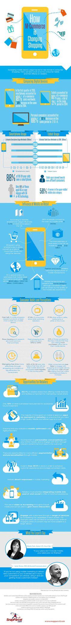 Wie der Mobile Commerce den Handel verändert #mcommerce #retail
