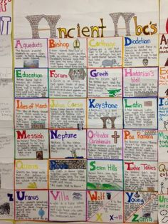 Evans' Grade News: ABC Ancient Rome Poster Projects -- End of the Year Project to recap? 7th Grade Social Studies, Social Studies Projects, Social Studies Classroom, Social Studies Activities, Teaching Social Studies, Teaching History, Teaching 6th Grade, 6th Grade Reading, Teaching Reading