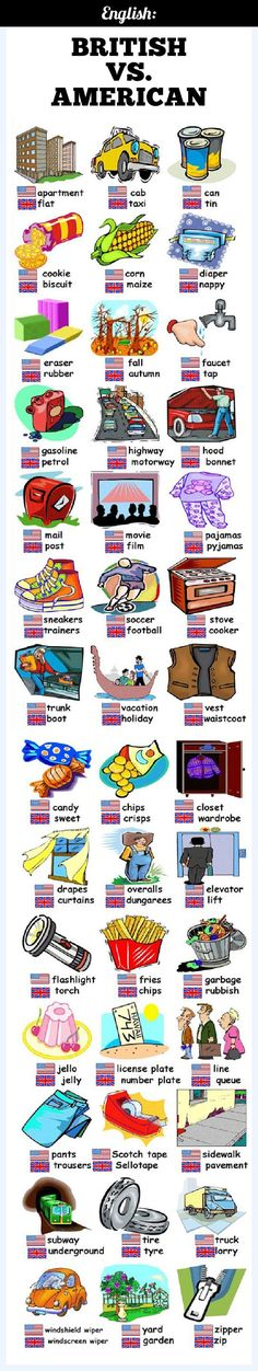 British English vs. American English.
