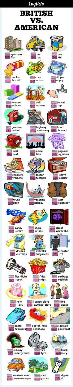 British English vs. American English #Infographic #infografía