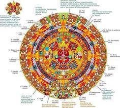 Art Chicano, Aztec Symbols, Mayan Symbols, Aztec Tattoo Designs, World Mythology, Ancient Aztecs, Aztec Culture, Art Tribal, Mexican Heritage