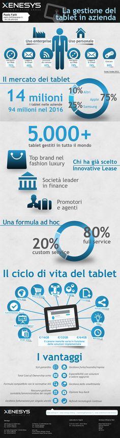 infografica-gestione-unica-del-tablet-in-azienda by Xenesys via Slideshare