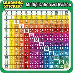 1000 Images About Multiplication On Pinterest Times
