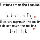 These cards contain reminders for correct letter formation based on the Spalding reading program. These cards include a visual to illustrate the ...