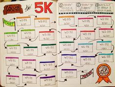 Bullet journal couch to 5k tracker. Put week #, day # in header. Leave space for date completed, distance, and time in box.