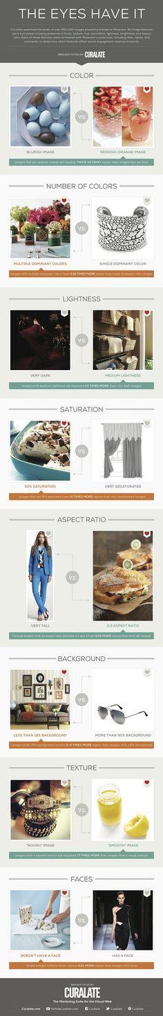 To find out how to boost your chances of getting your Pinterest images repinned, check out the following infographic by Curalate highlighting the traits of the most popular pins on Pinterest.    The stats in the infographic below come from Curalate's data science team. It reviewed more than a half million images on Pinterest and examined 30 visual characteristics, such as textures and colors.