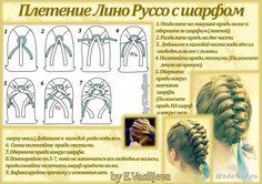 Плетение французских кос (схемы, описания). Комментарии : LiveInternet - Российский Сервис Онлайн-Дневников