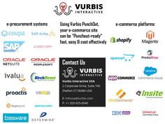 Vurbis provides capability for your Catalog to be PunchOut Ready so that your customer can order more from you via eProcurement software. Procure To Pay, Purchase Department, Customer Stories, Friday Motivation, I Need To Know, Friday Feeling, Cloud Based, Understanding Yourself, Ecommerce